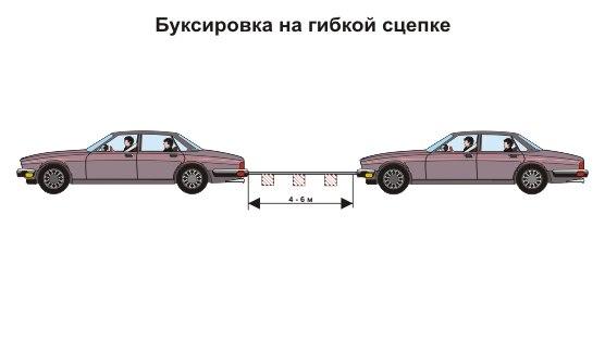 Каковы правила буксировки автомобиля на гибкой сцепке?